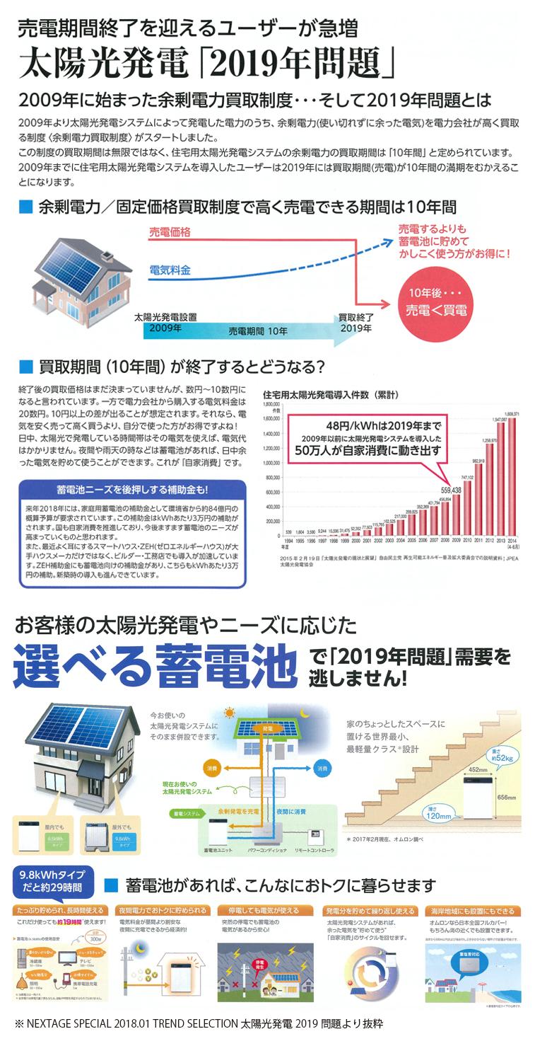 太陽光発電2019問題