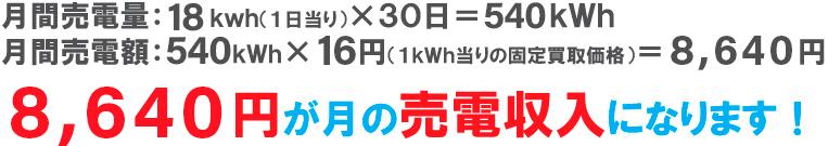 15,300円が月の売電収入になります!